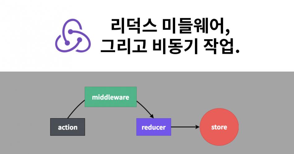 리덕스 미들웨어, 그리고 비동기 작업 (외부데이터 연동